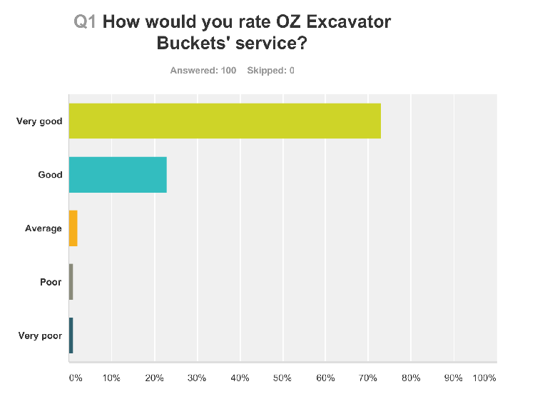 OZ-survey-final-1