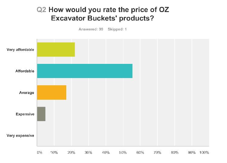 OZ-survey-final-2