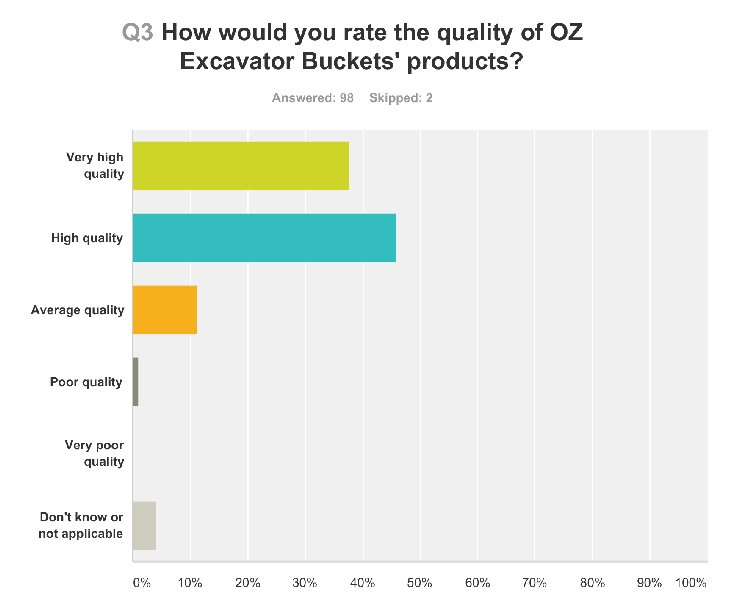 OZ-survey-final-3