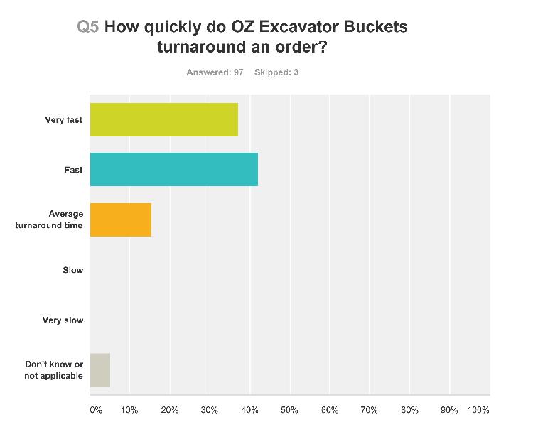 OZ-survey-final-5